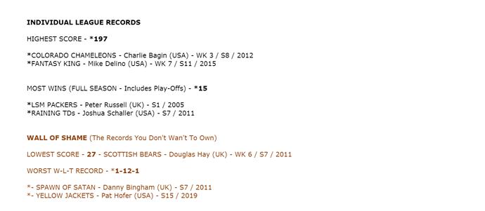 NBL - Individual League Records - 2020