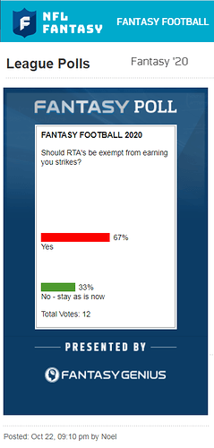 RTA Players Exemption from Strikes Poll (2020)