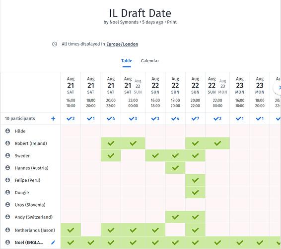 Doodle Draft Date Poll (2021) Pt1