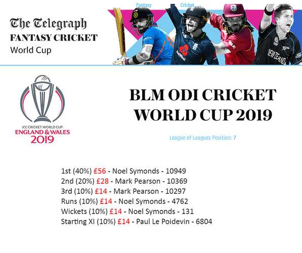 BLM%20ODI%20Cricket%20World%20Cup%202019%20Winners