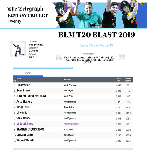 BLM%20T20%20Blast%20Runs%20League%202019