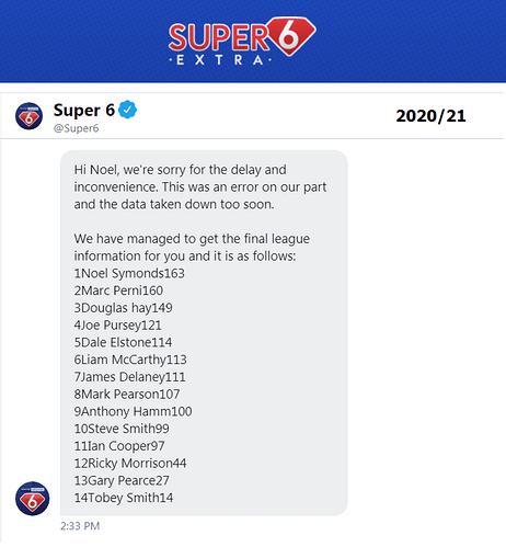 Super 6 Extra 2020-21
