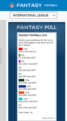 IL%20Draft%20Poll%202018