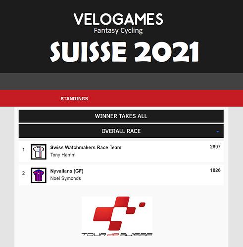 Tour de Suisse 2021 (VeloGames)