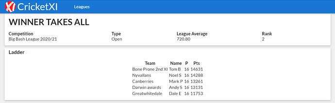 Big Bash League (BBL 10) 2020-21 (Classic)
