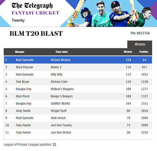 BLM%20T20%20Blast%20Wickets%20League%202018