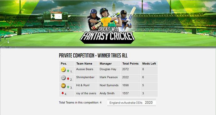 Cricket Web England v Australia ODIs 2020