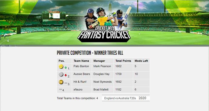 Cricket Web England v Australia T20s 2020