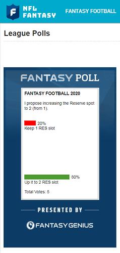 Increasing RES slot (2020)