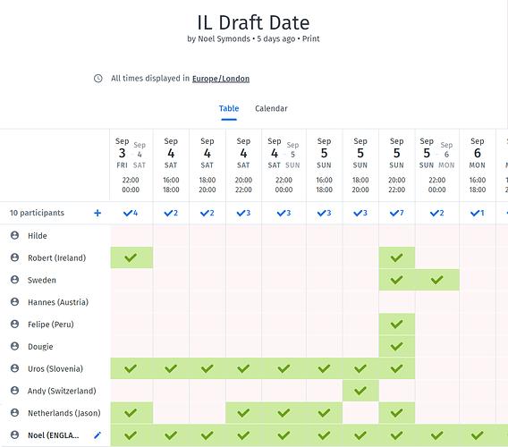 Doodle Draft Date Poll (2021) Pt2