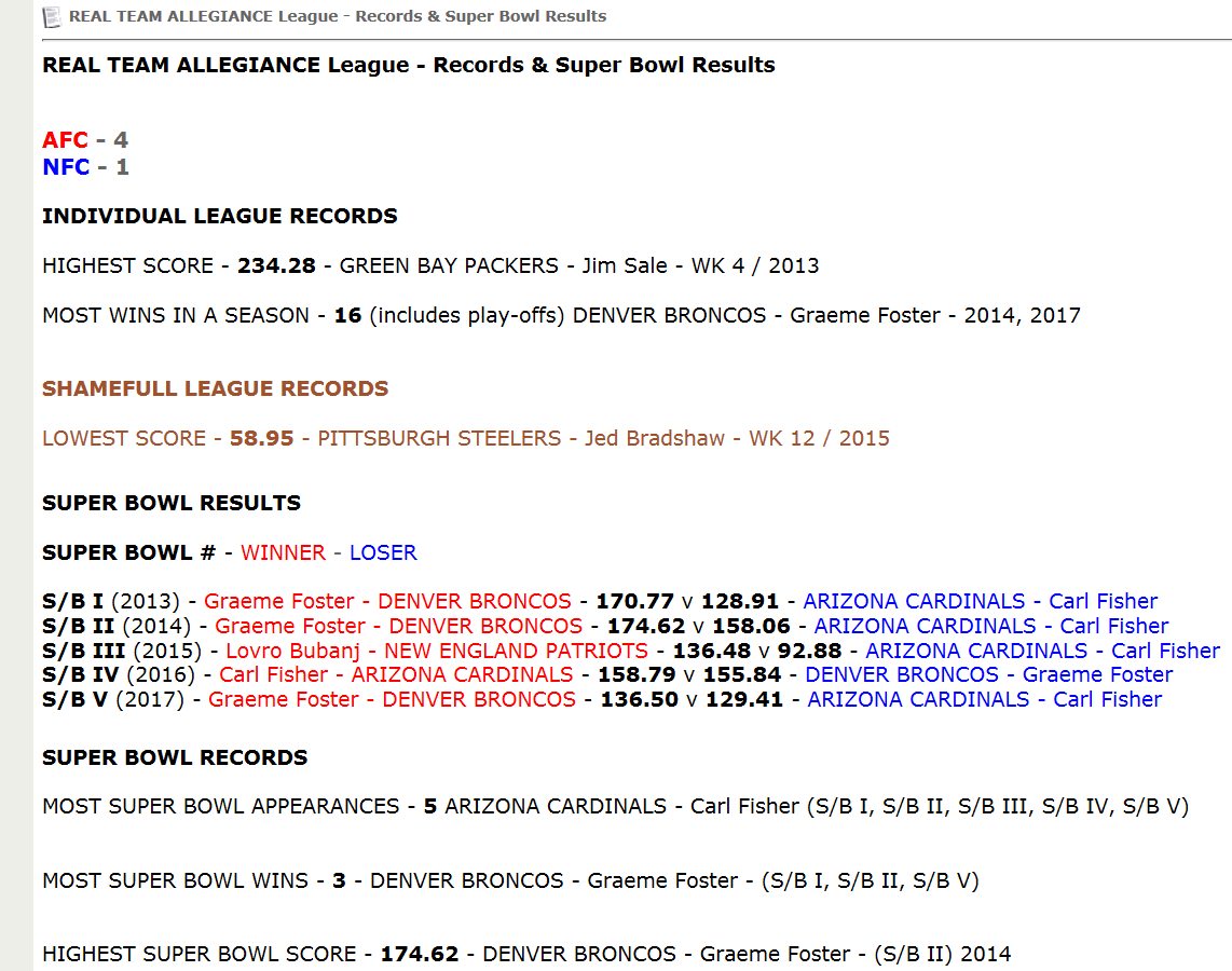 REAL TEAM ALLEGIANCE League - Records & Super Bowl Results‏ CUT