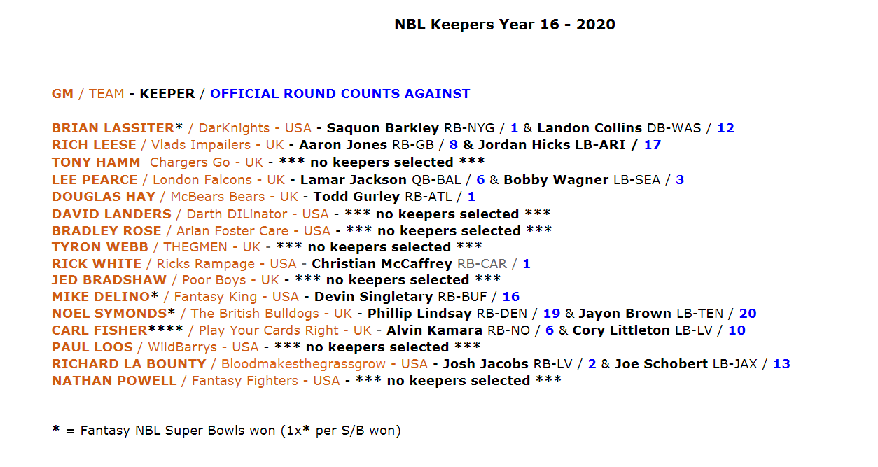 NBL Keepers 2020